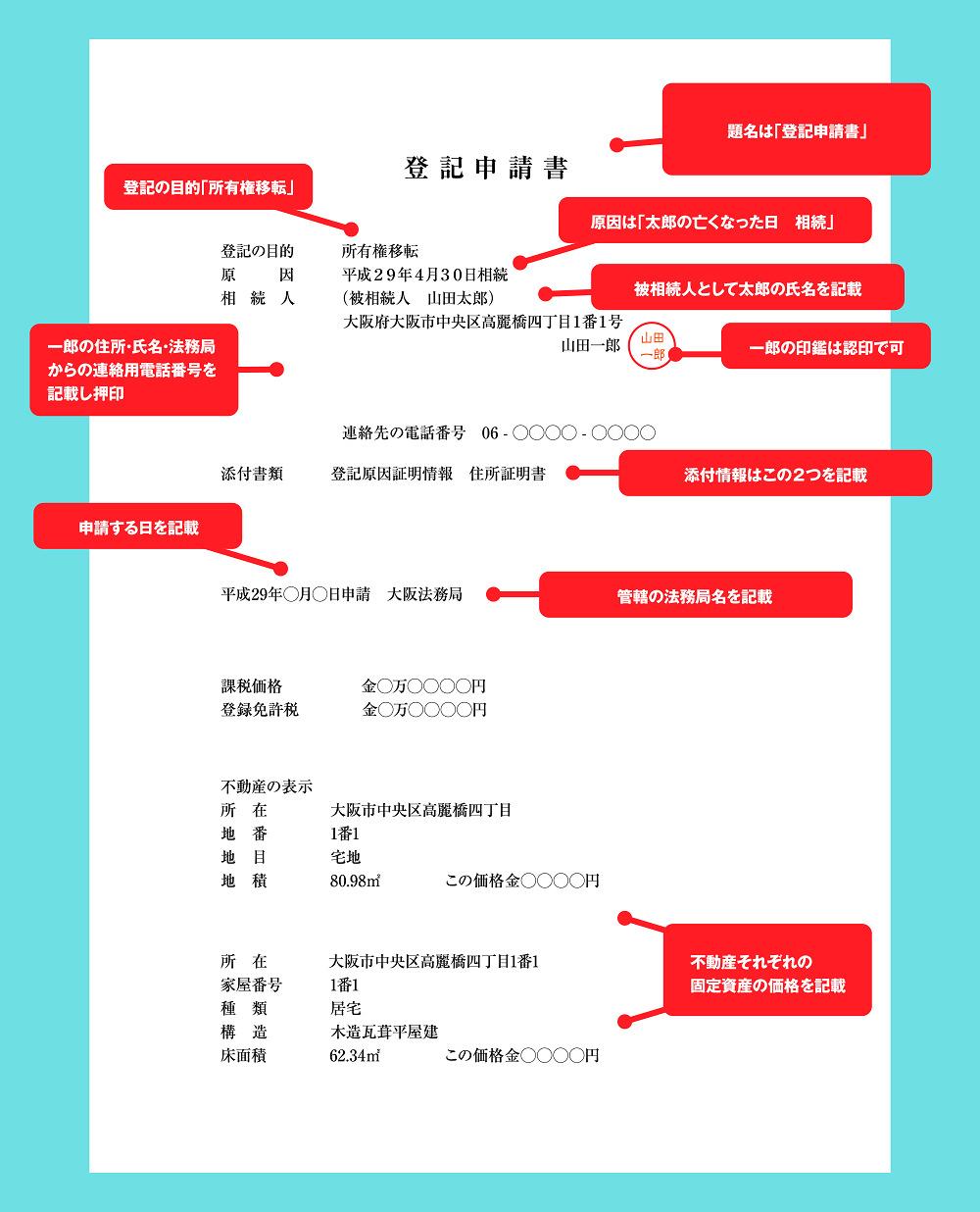登記申請書 遺産分割協議
