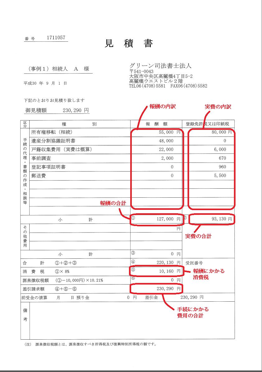 登記費用事例1