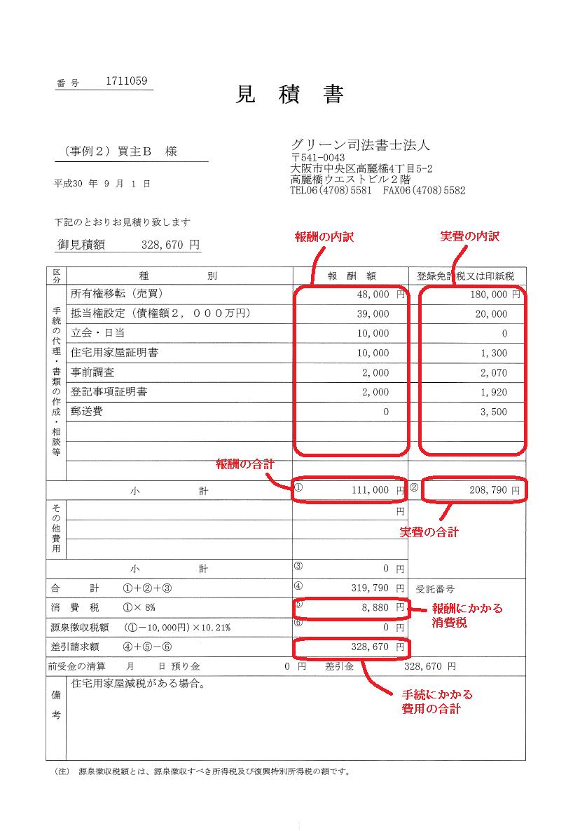 登記費用2