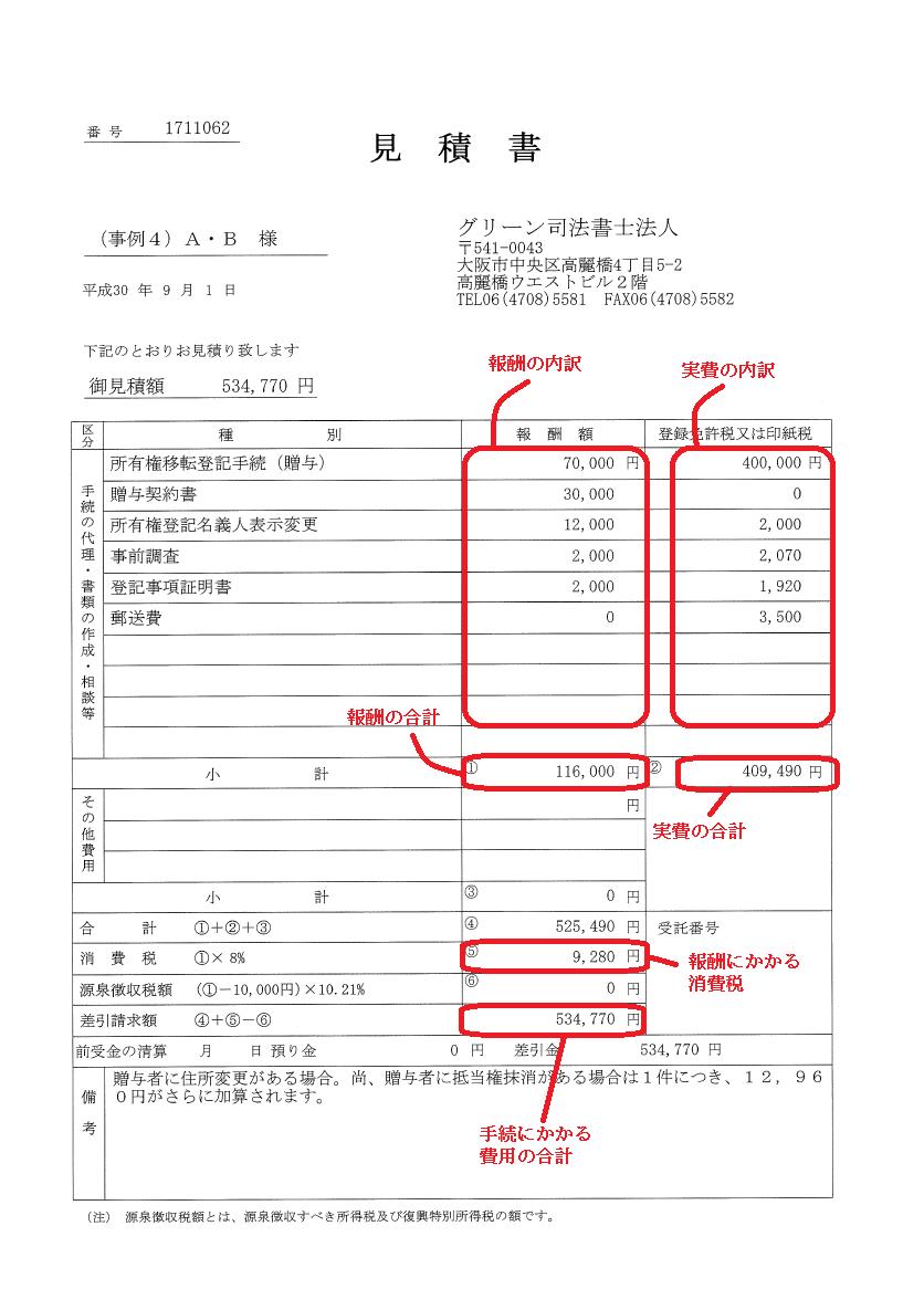 登記費用4