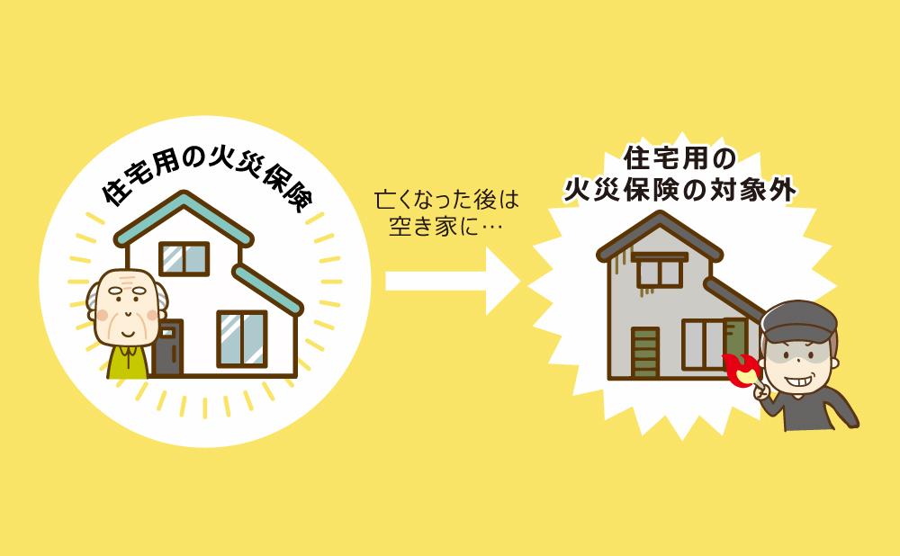 空き家 管理