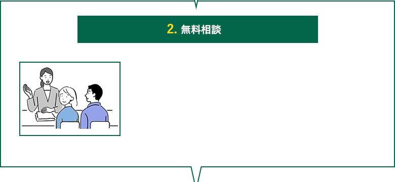 2.無料相談日当日